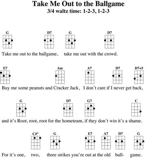 ukulele tutorial take me to church ukulele ukulele tabs all of me ukulele tabs all