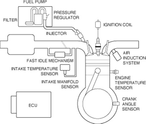 yamaha ybr 125 wiring diagram wiring diagram not center