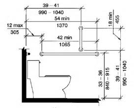 Toilet Grab Bar Dimensions Accessibility Fundamentals Fairfax County Virginia
