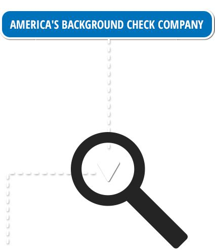 America Background Check Rapid Results Background Check Solutions