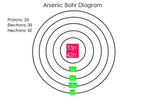 bohr diagram definition beryllium atom diagram beryllium get free image about