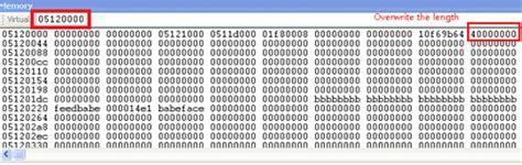 memory layout of vector analyzing cve 2015 0311 flash zero day vulnerability