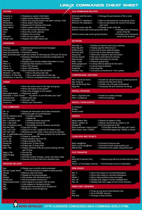 linux a complete guide to linux command line for beginners and how to get started with the linux operating system books learn the basic linux commands with this awesome sheet