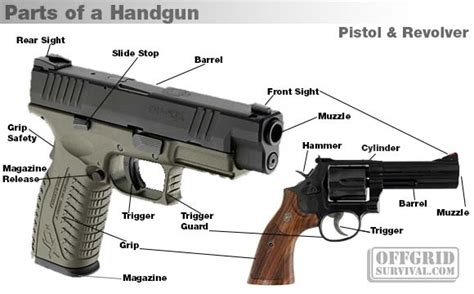 pistol diagram ar 15 exploded diagram ar free engine image for user