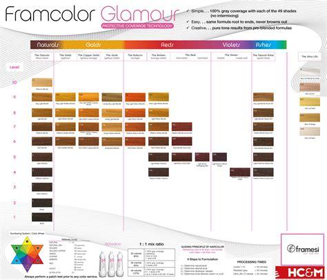 framesi framcolor shades chart color charts