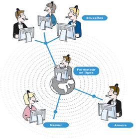 imagenes de estudiantes virtuales andragog 237 a y educaci 243 n a distancia concepto de educaci 243 n