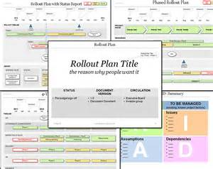 plan on a page template powerpoint define your product rollout plan get your product to