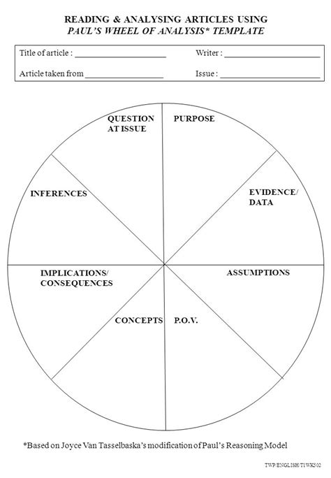 blank pattern analysis wheel r paul s eight elements of thought paul s wheel of