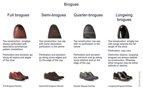 types of oxford shoes simple shoe classification part 2 toe styles brogues
