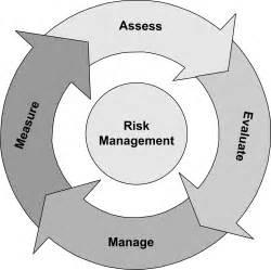 001b1 risk management yourmomhatesthis