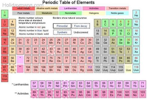 periodic table large size large periodic table holidaymapq com