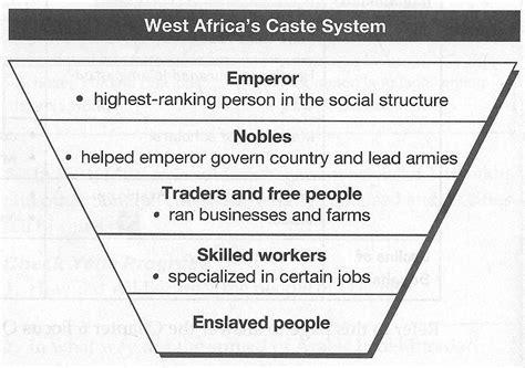 west society
