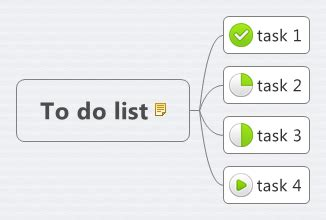 tutorial do xmind xmind xmind template mind map simple to do list mind