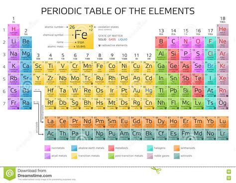 tavola di mendeleev mendeleev s periodic table of elements with new elements