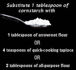 cornstarch substitute food i need to make pinterest
