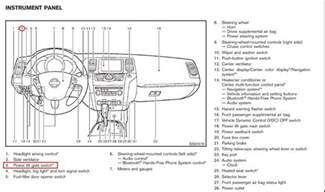 2009 nissan rogue fuse box diagram free wiring