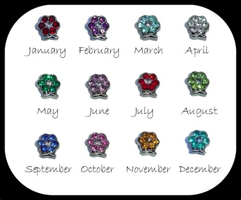 birthstones january to dec search results calendar 2015