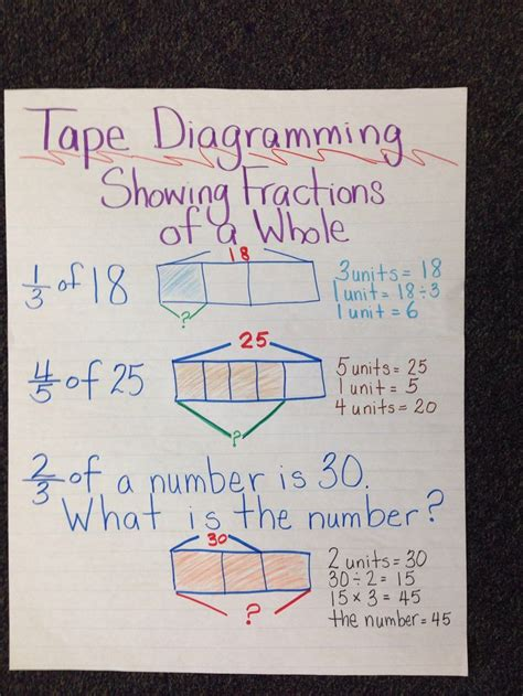 engageny math grade 4 multiplication grade 6 mathematics