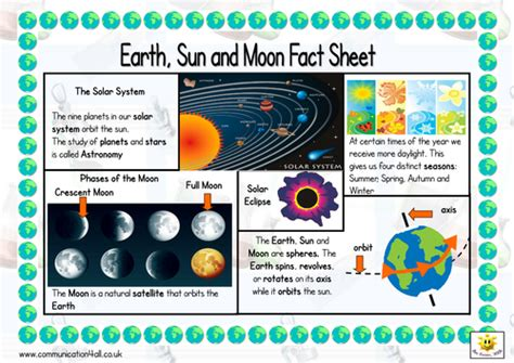 the annihilation of planet ks books earth sun and moon sided fact sheet by bevevans22