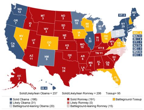 electoral college swing states electoral college map 2012