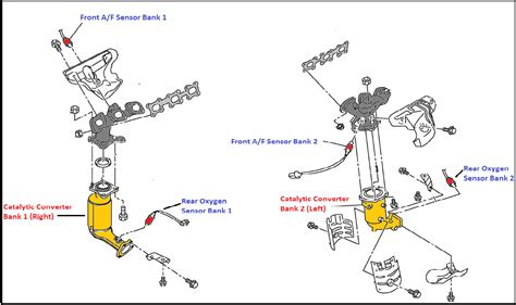 p0420 bank 1 p0420 2006 nissan murano catalyst system efficiency below
