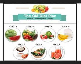 healthy diet plan indian diet plan