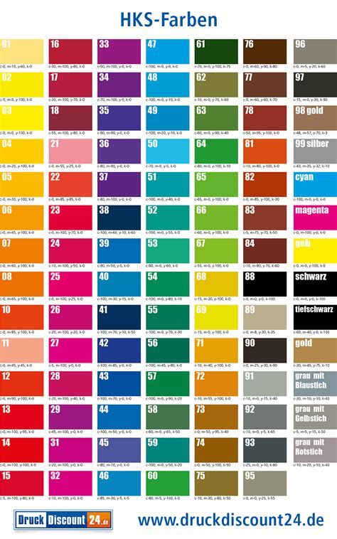 hks in pantone worin unterscheiden sich farben und sonderfarben faq