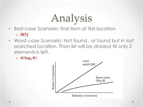 Linear Search Worst Scenario Data Structures And Algorithms