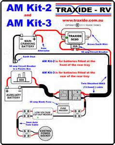 painless dual battery wiring harness