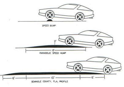 speed table vs speed hump localized safety concerns frederick county md official