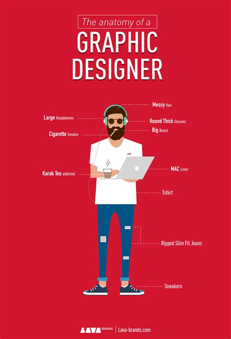 blogs for designers characteristics of graphic designers lava brands