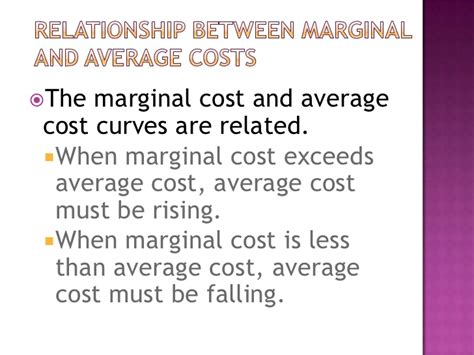 what is the average price for a one bedroom apartment marginal and average cost