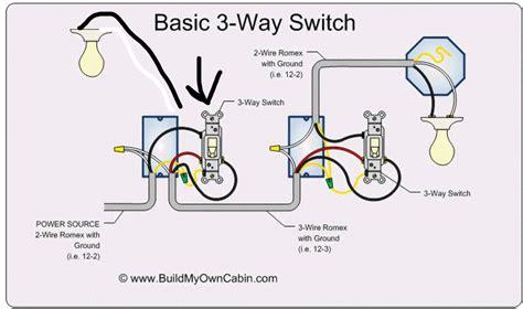 lighting wiring additional light     switch switch light switch light home