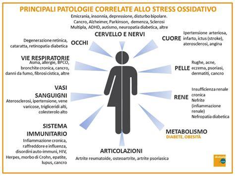 lada di sale effetti radicali liberi responsabili dello stress ossidativo