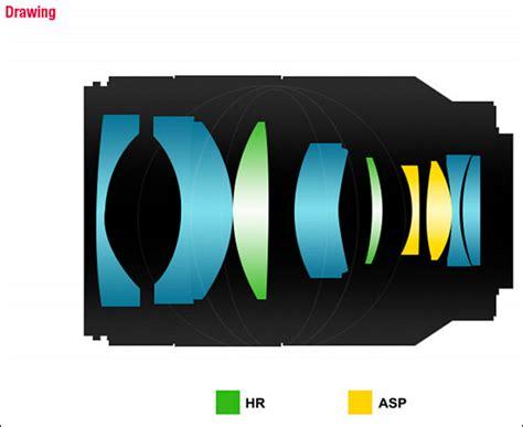 Meike 35mm F17 Wide Lens M43 Mount For Apsc Mirrorless lenses