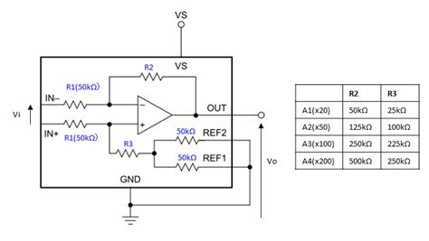 l298 current sense resistor value ina240internal input and feedback resistor current sensing forum current sensing ti e2e