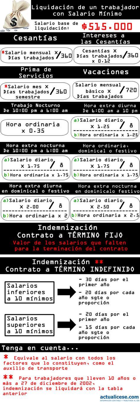 tabla de liquidacion salario minimo 2016 colombia salario minimo integral 2016 colombia y subsidio new