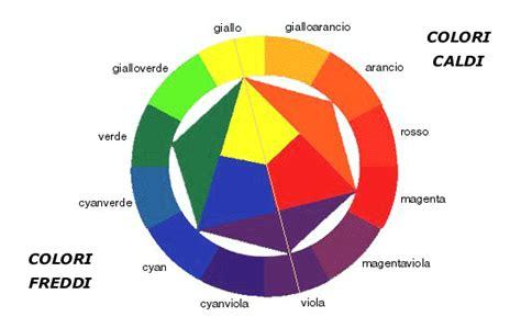 I Colori Freddi by Colori Caldi E Freddi Perfettamente Bilanciate Questo 195