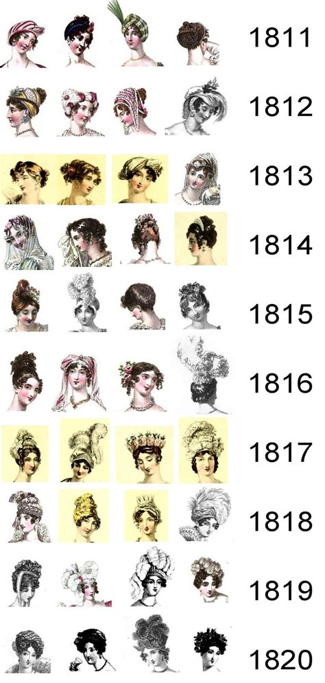 hairstyles history timeline headdresses and hairstyles for regency evenings