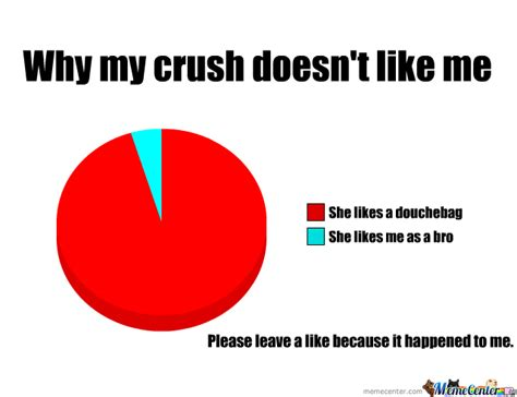 me like my why my crush doesn t like me by mad2233 meme center