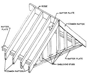a frame roof pitch gable roof framing epic hip roof for roof truss home