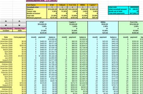 Credit Card Summary Template Excel Spreadsheet For Credit Card Payoff Calculator