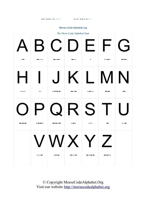 printable alphabet code morse code alphabets and numbers charts in pdf morse