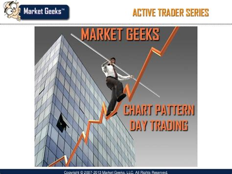 pattern day trader violation chart pattern day trading charts that work for day trading