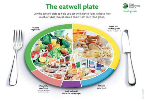 balance food food balance getting the correct nutrition