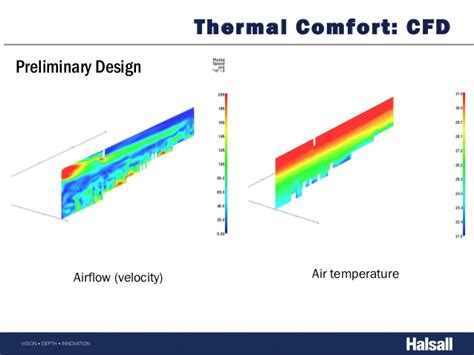 Leed Thermal Comfort by Building Energy Fundementals Halsall