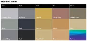 und colors ionbond decobond schichtenportfolio