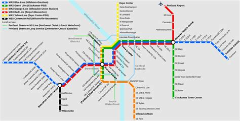 portland light rail map portland s max light rail dovetail forums