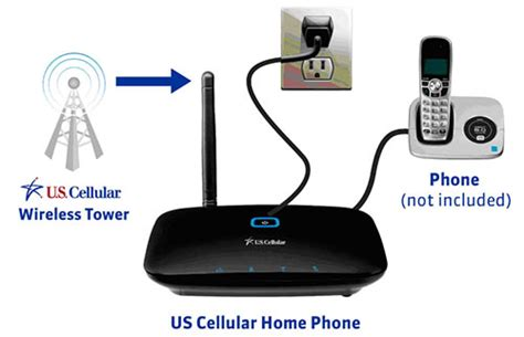 wireless home wireless home phone service