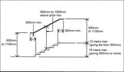 banister regulations building regulations 2010 part m pear stairs